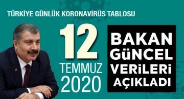 Son Dakika: Türkiye'de 12 Temmuz günü koronavirüs nedeniyle 19 kişi vefat etti, 1012 yeni vaka tespit edildi
