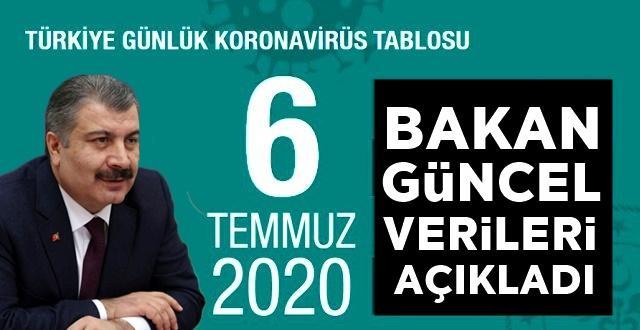 Türkiye'de 16 can kaybı, 1086 yeni vaka tespit edildi